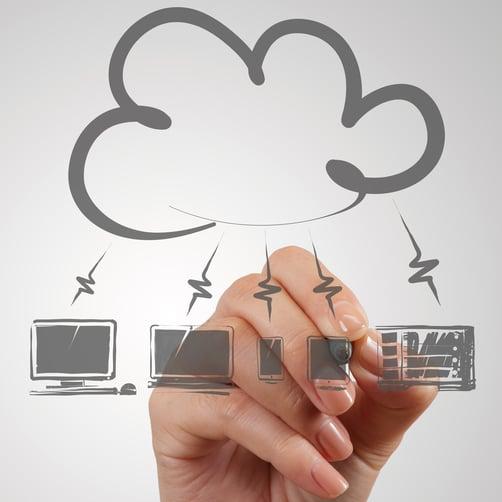 Private and Public Cloud
